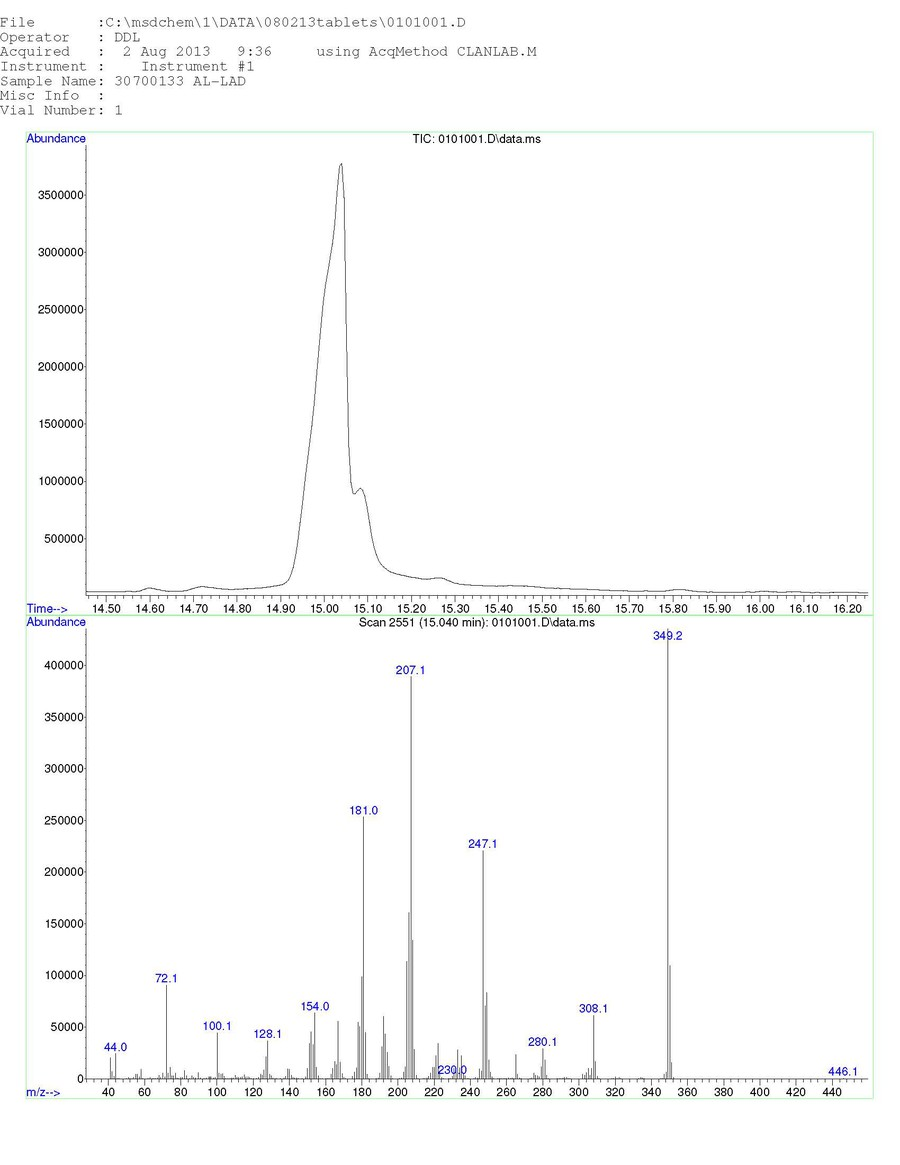 dmt analysis 2 dmt usage (a) shamanic usage  when i read about the chemical analysis of a snuff powder prepared by haitian natives from piptadenia peregrina seeds which they.